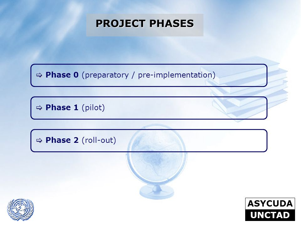 ASYCUDA UNCTAD   Phase 0 (preparatory / pre-implementation)   Phase 1 (pilot)   Phase 2 (roll-out) PROJECT PHASES
