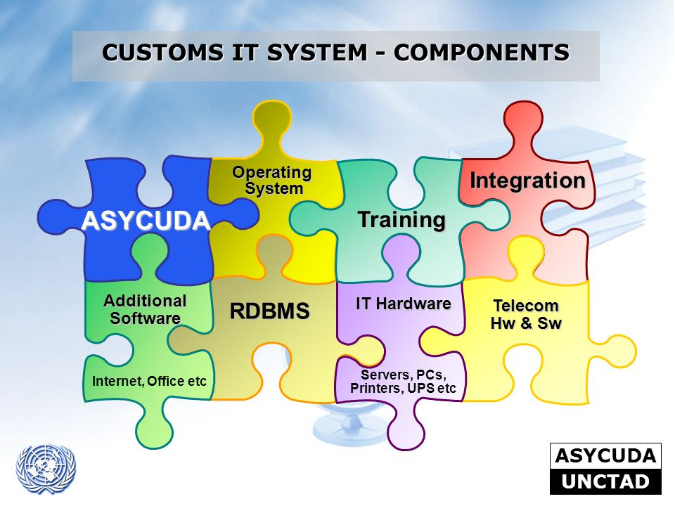 ASYCUDA UNCTAD CUSTOMS IT SYSTEM - COMPONENTS ASYCUDA Operating System System RDBMS AdditionalSoftware Telecom Hw & Sw IT Hardware Servers, PCs, Print