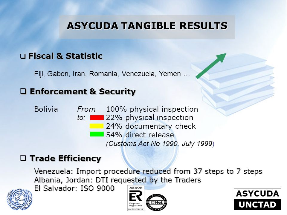 ASYCUDA UNCTAD Fiscal & Statistic  Fiscal & Statistic Fiji, Gabon, Iran, Romania, Venezuela, Yemen …  Enforcement & Security BoliviaFrom100% physica