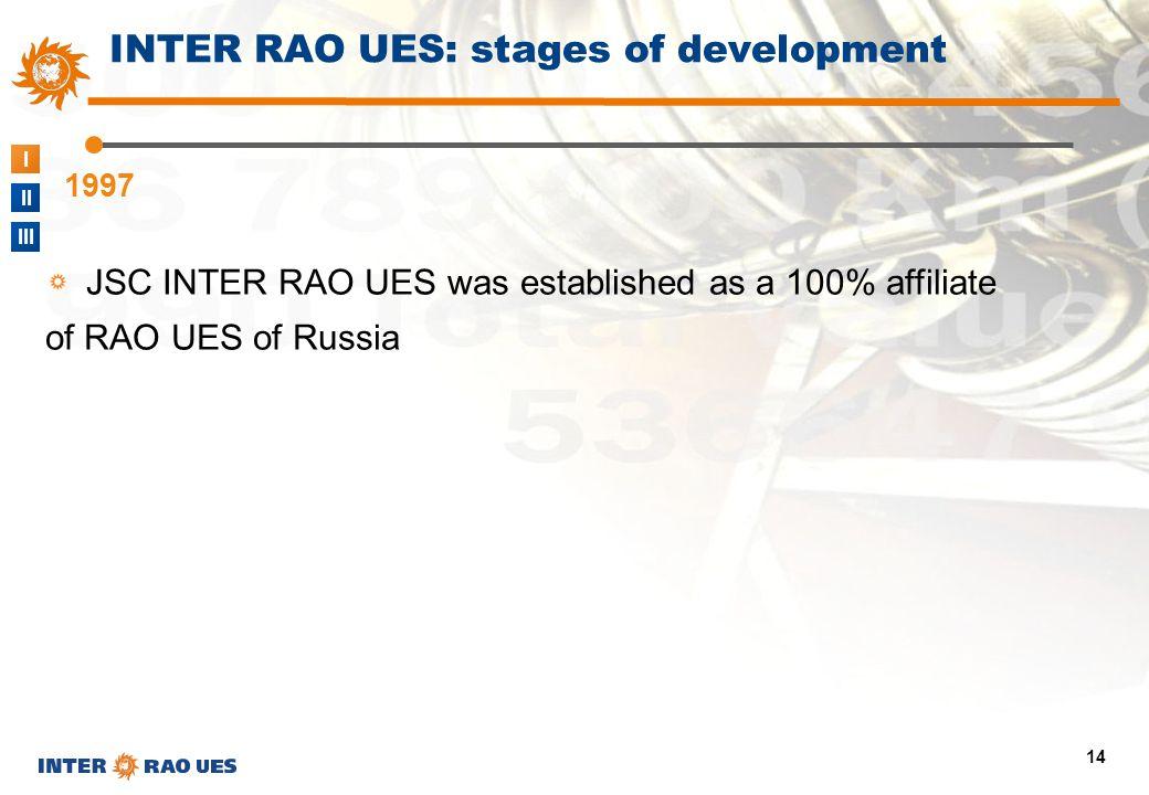 I II III 14 1997 JSC INTER RAO UES was established as a 100% affiliate of RAO UES of Russia INTER RAO UES: stages of development