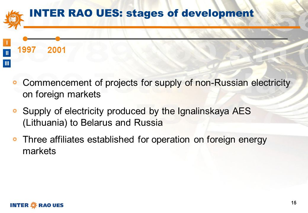 I II III 15 1997 2001 INTER RAO UES: stages of development Commencement of projects for supply of non-Russian electricity on foreign markets Supply of