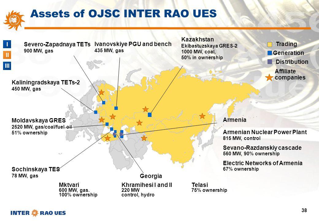 I II III 38 Distribution Trading Assets of OJSC INTER RAO UES Generation ?,,. Affiliate companies Severo-Zapadnaya TETs 900 MW, gas Ivanovskiye PGU an