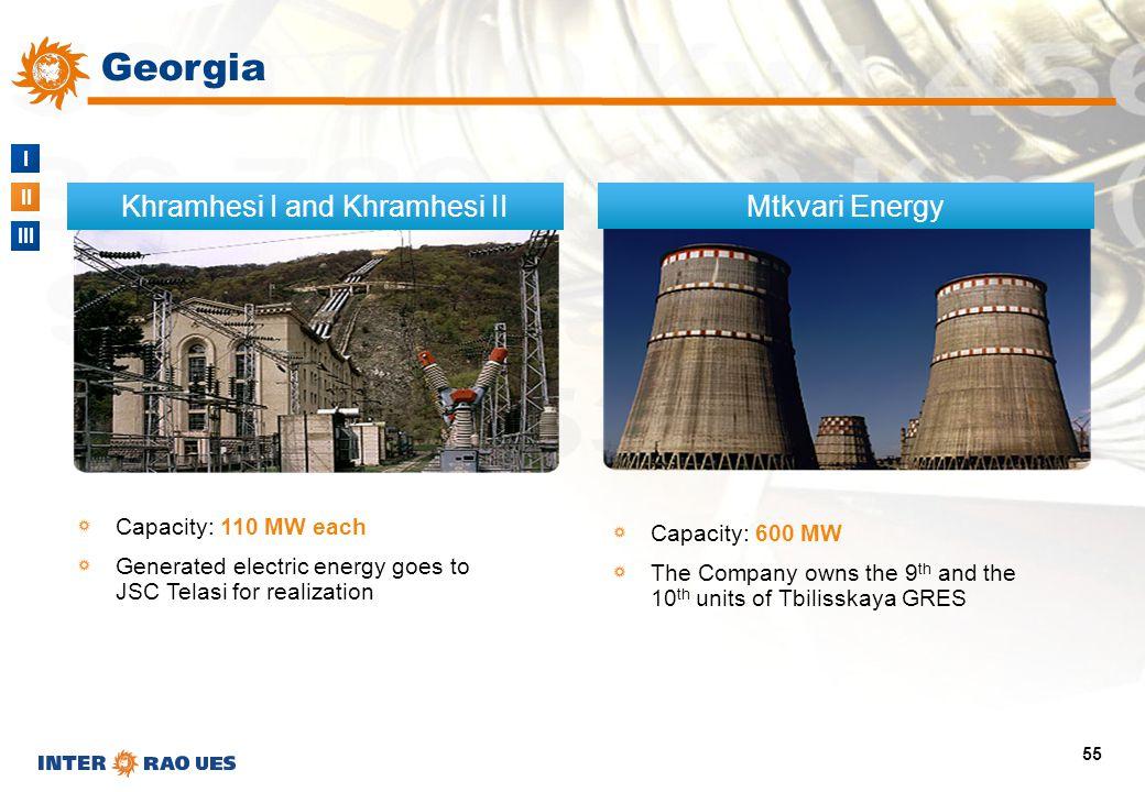 I II III 55 Khramhesi I and Khramhesi II Mtkvari Energy Georgia Capacity: 110 MW each Generated electric energy goes to JSC Telasi for realization Cap