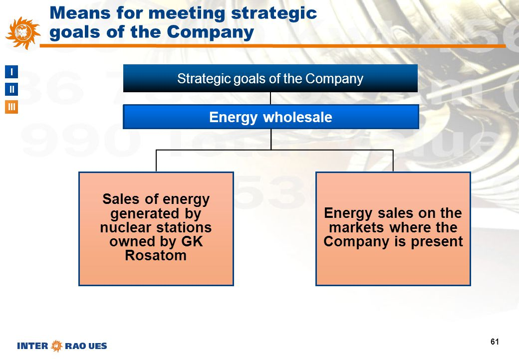 I II III 61 Sales of energy generated by nuclear stations owned by GK Rosatom Energy sales on the markets where the Company is present Means for meeti
