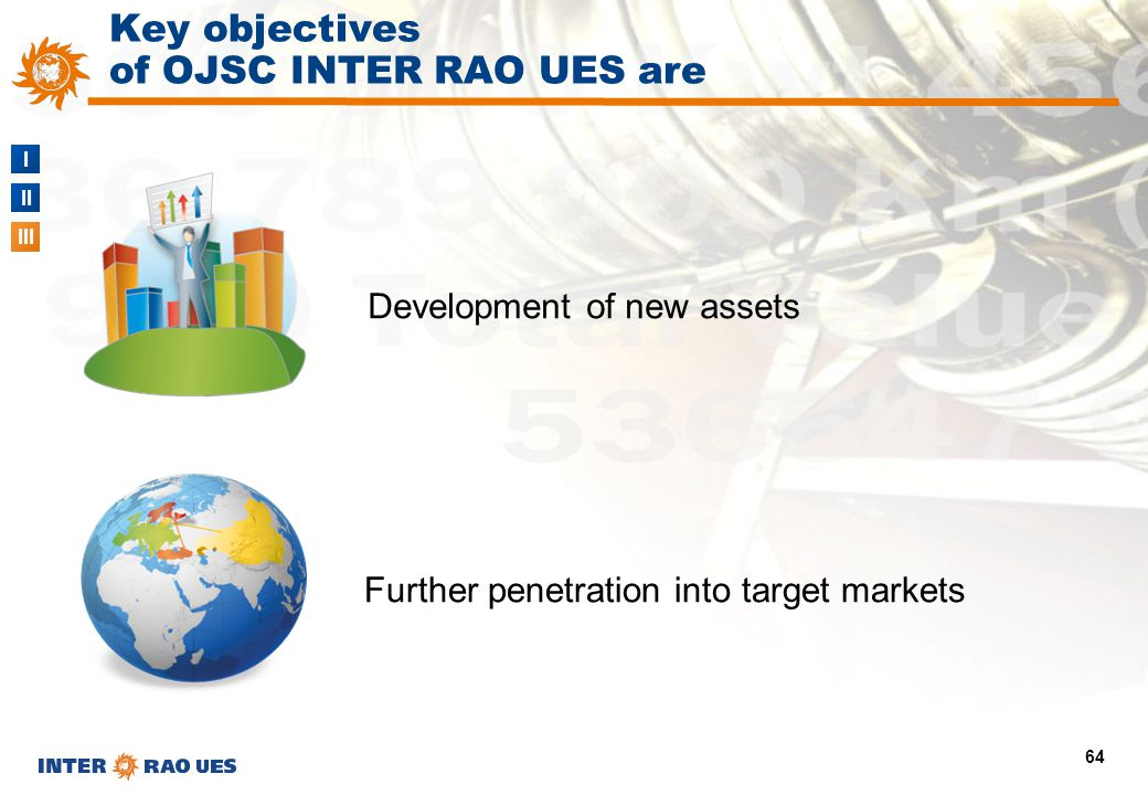 I II III 64 Key objectives of OJSC INTER RAO UES are Development of new assets Further penetration into target markets