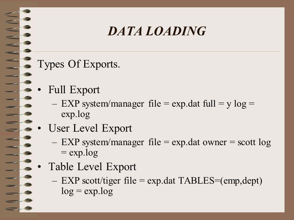 DATA LOADING Types Of Imports.