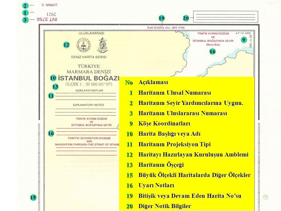 2 1 3 12 10 13 11 16 15 1920 16 9NoAçıklaması1 Haritanın Ulusal Numarası 2 Haritanın Seyir Yardımcılarına Uygun. 3 Haritanın Uluslararası Numarası 9 K
