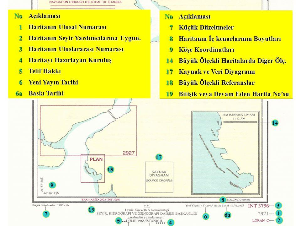 2 1 3 18 9 5 7 6a 8 17 14NoAçıklaması1 Haritanın Ulusal Numarası 2 Haritanın Seyir Yardımcılarına Uygun. 3 Haritanın Uluslararası Numarası 4 Haritayı