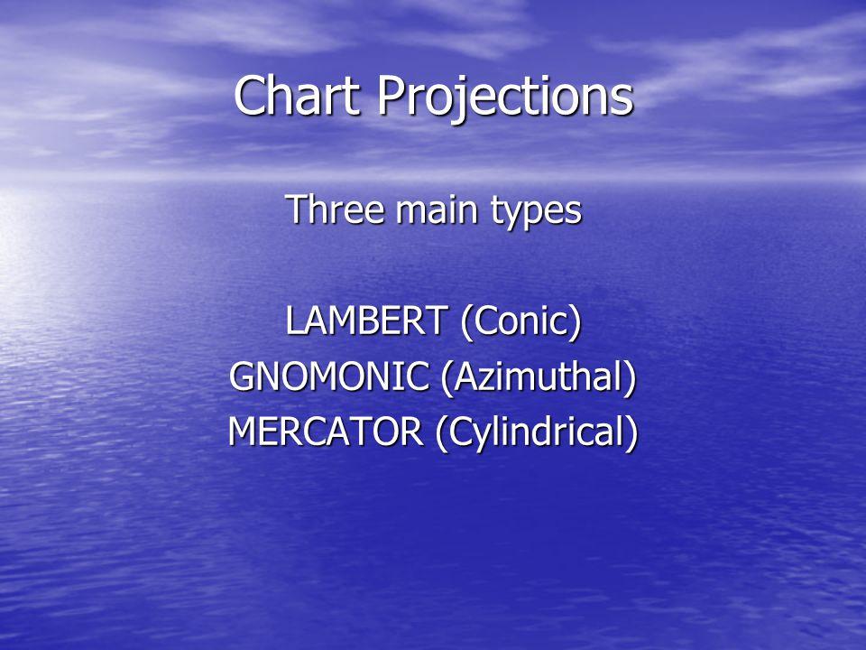 Chart Projections Three main types LAMBERT (Conic) GNOMONIC (Azimuthal) MERCATOR (Cylindrical)