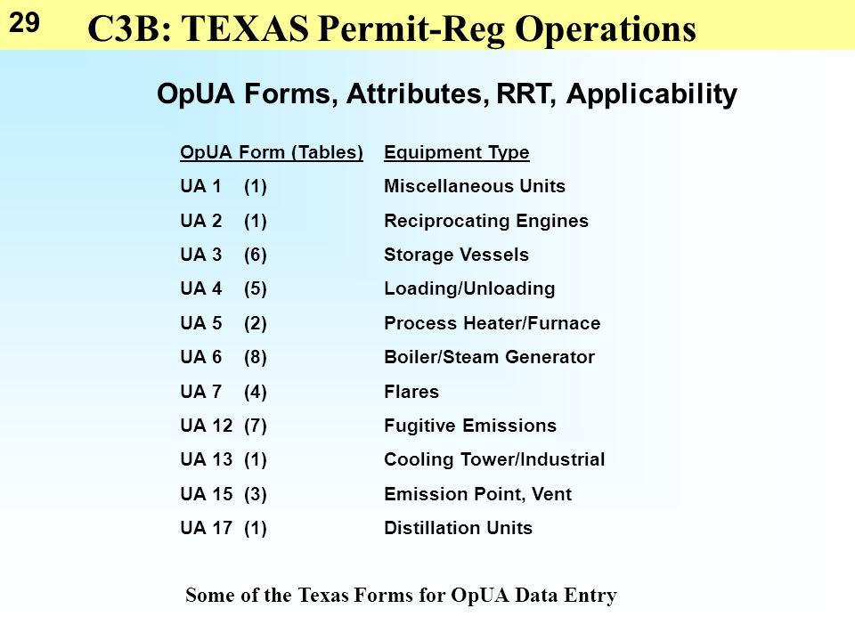 29 C3B: TEXAS Permit-Reg Operations OpUA Forms, Attributes, RRT, Applicability Some of the Texas Forms for OpUA Data Entry Equipment Type Miscellaneous Units Reciprocating Engines Storage Vessels Loading/Unloading Process Heater/Furnace Boiler/Steam Generator Flares Fugitive Emissions Cooling Tower/Industrial Emission Point, Vent Distillation Units OpUA Form (Tables) UA 1 (1) UA 2 (1) UA 3 (6) UA 4 (5) UA 5 (2) UA 6 (8) UA 7 (4) UA 12 (7) UA 13 (1) UA 15 (3) UA 17 (1)