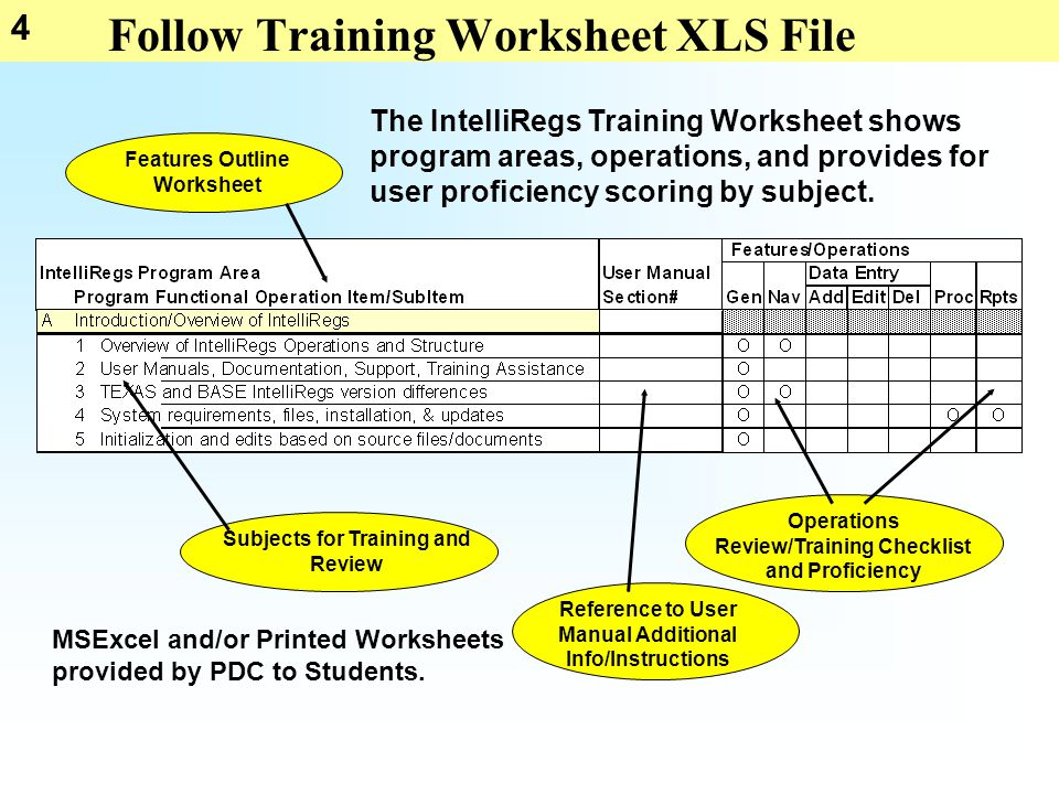 4 Follow Training Worksheet XLS File Features Outline Worksheet Subjects for Training and Review Reference to User Manual Additional Info/Instructions