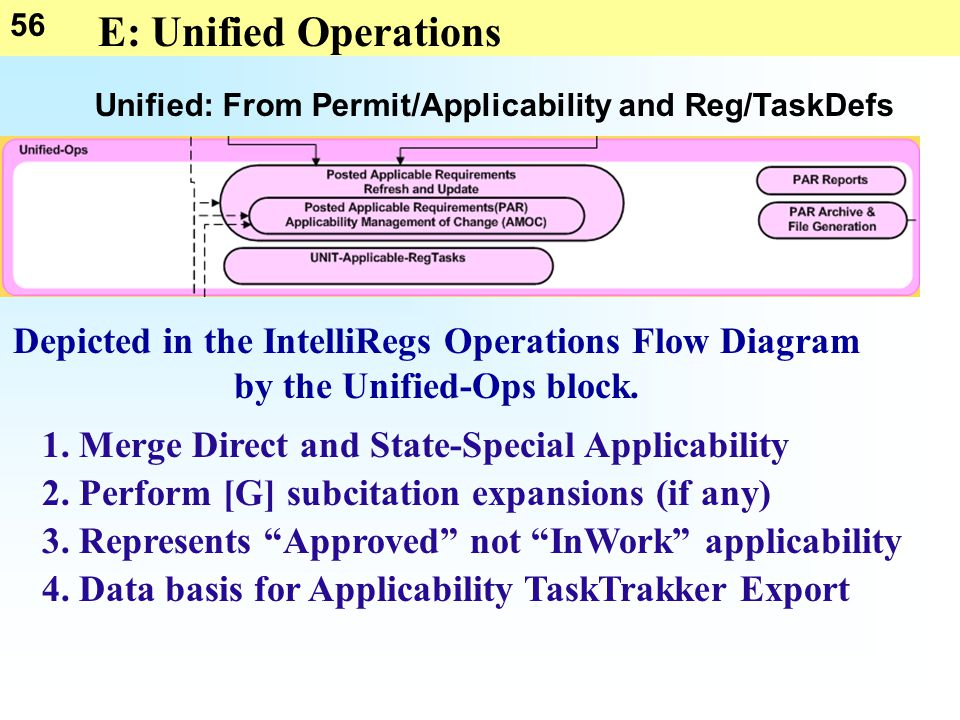 56 E: Unified Operations Unified: From Permit/Applicability and Reg/TaskDefs Depicted in the IntelliRegs Operations Flow Diagram by the Unified-Ops block.