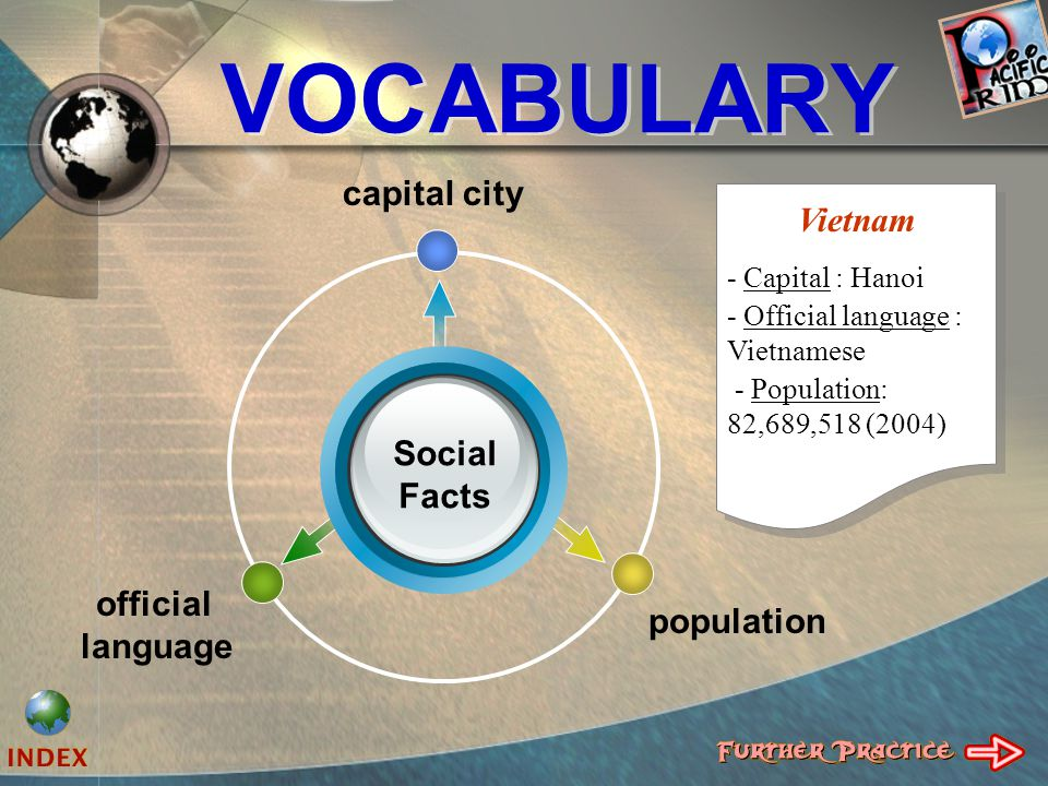 VOCABULARY capital city official language Social Facts population Vietnam - Capital : Hanoi - Official language : Vietnamese - Population: 82,689,518 (2004)