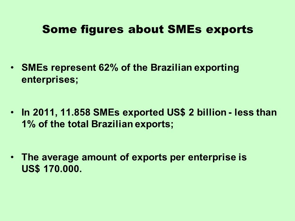 Some figures about SMEs exports SMEs represent 62% of the Brazilian exporting enterprises; In 2011, 11.858 SMEs exported US$ 2 billion - less than 1% of the total Brazilian exports; The average amount of exports per enterprise is US$ 170.000.