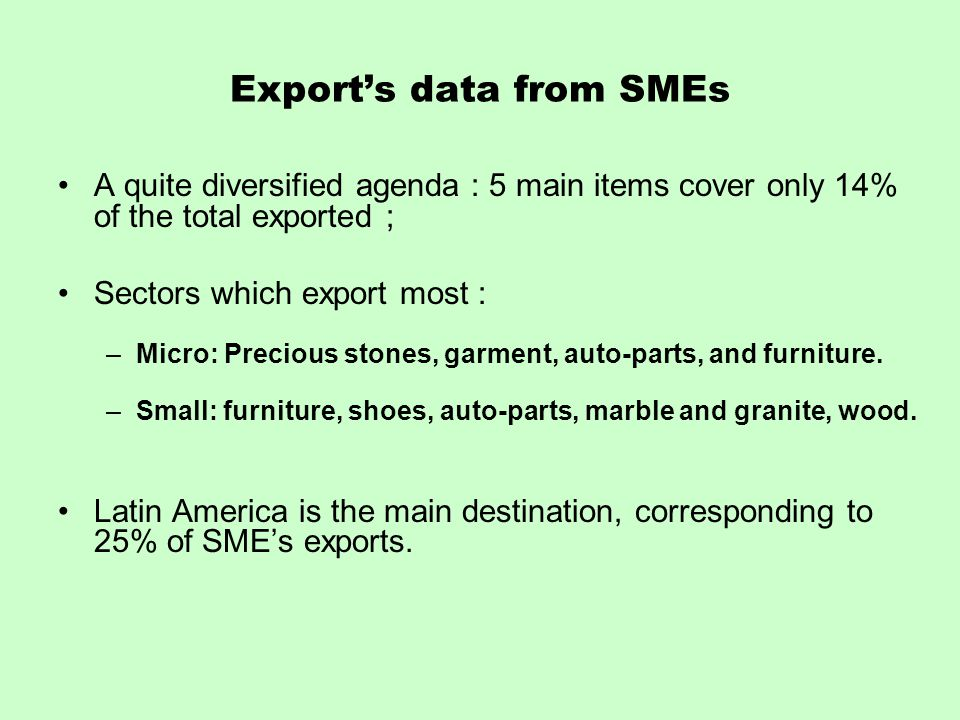 Export's data from SMEs A quite diversified agenda : 5 main items cover only 14% of the total exported ; Sectors which export most : –Micro: Precious stones, garment, auto-parts, and furniture.