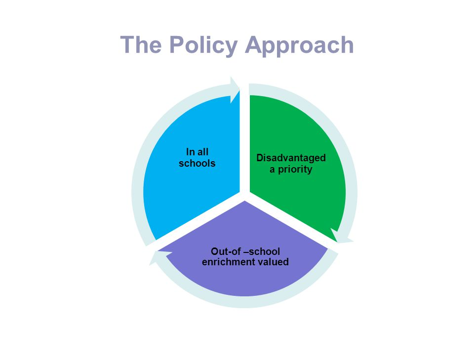 The Policy Approach