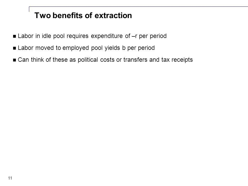11 Two benefits of extraction Labor in idle pool requires expenditure of –r per period Labor moved to employed pool yields b per period Can think of these as political costs or transfers and tax receipts