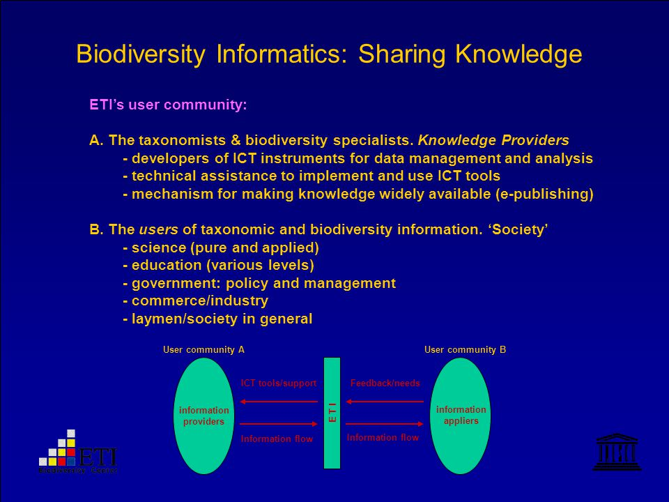 Biodiversity Informatics: Sharing Knowledge ETI's user community: A.