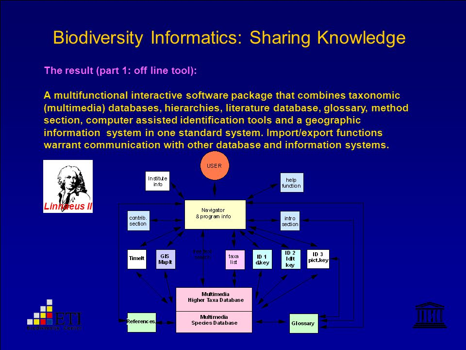 Biodiversity Informatics: Sharing Knowledge The result (part 1: off line tool): A multifunctional interactive software package that combines taxonomic (multimedia) databases, hierarchies, literature database, glossary, method section, computer assisted identification tools and a geographic information system in one standard system.