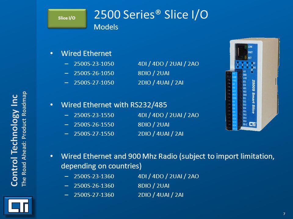 7 Wired Ethernet – 2500S-23-10504DI / 4DO / 2UAI / 2AO – 2500S-26-10508DIO / 2UAI – 2500S-27-10502DIO / 4UAI / 2AI Wired Ethernet with RS232/485 – 2500S-23-15504DI / 4DO / 2UAI / 2AO – 2500S-26-15508DIO / 2UAI – 2500S-27-15502DIO / 4UAI / 2AI Wired Ethernet and 900 Mhz Radio (subject to import limitation, depending on countries) – 2500S-23-13604DI / 4DO / 2UAI / 2AO – 2500S-26-13608DIO / 2UAI – 2500S-27-13602DIO / 4UAI / 2AI 2500 Series® Slice I/O Models Slice I/O