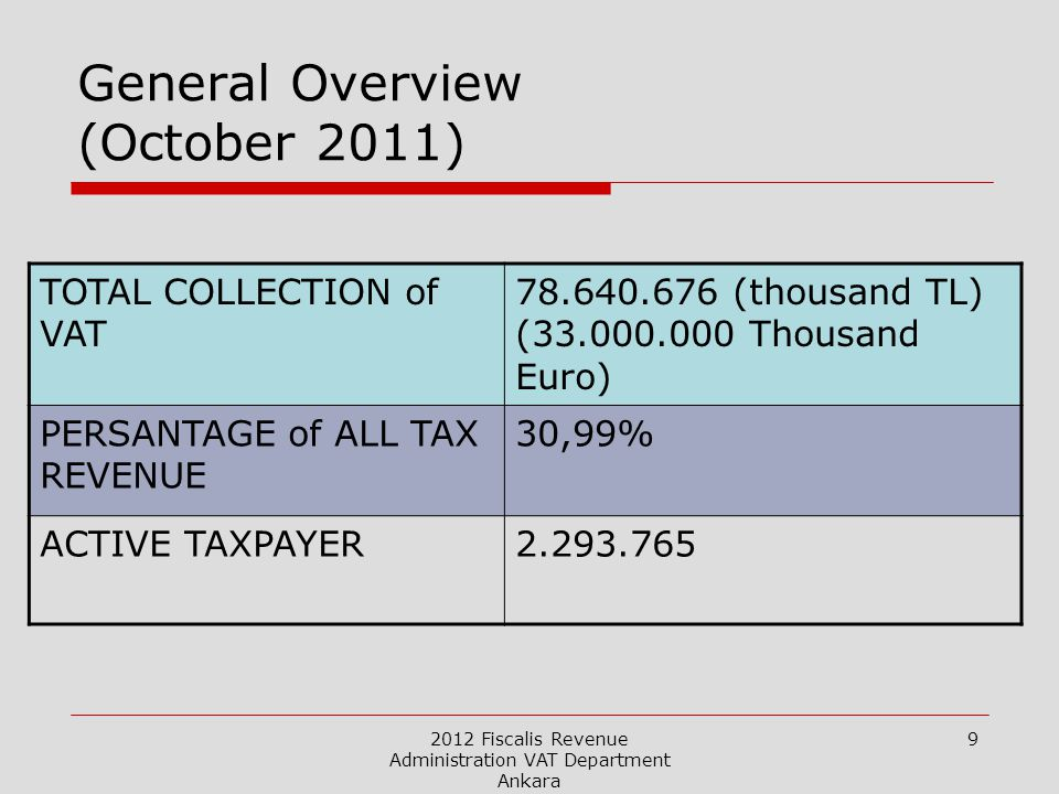 2012 Fiscalis Revenue Administration VAT Department Ankara 9 General Overview (October 2011) TOTAL COLLECTION of VAT 78.640.676 (thousand TL) (33.000.000 Thousand Euro) PERSANTAGE of ALL TAX REVENUE 30,99% ACTIVE TAXPAYER2.293.765