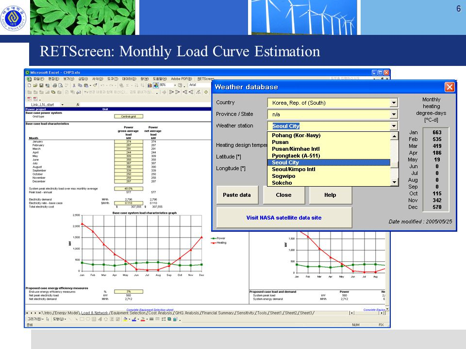 6 RETScreen: Monthly Load Curve Estimation