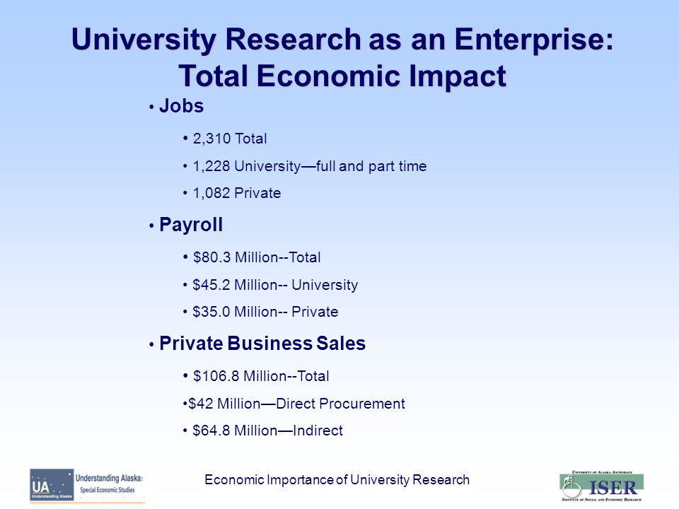 University Research as an Enterprise: Total Economic Impact Jobs 2,310 Total 1,228 University—full and part time 1,082 Private Payroll $80.3 Million--Total $45.2 Million-- University $35.0 Million-- Private Private Business Sales $106.8 Million--Total $42 Million—Direct Procurement $64.8 Million—Indirect Economic Importance of University Research