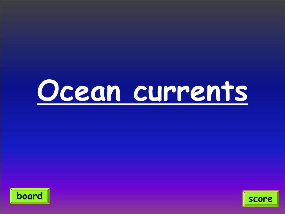 Ocean currents score board