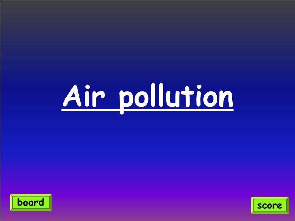 Air pollution score board