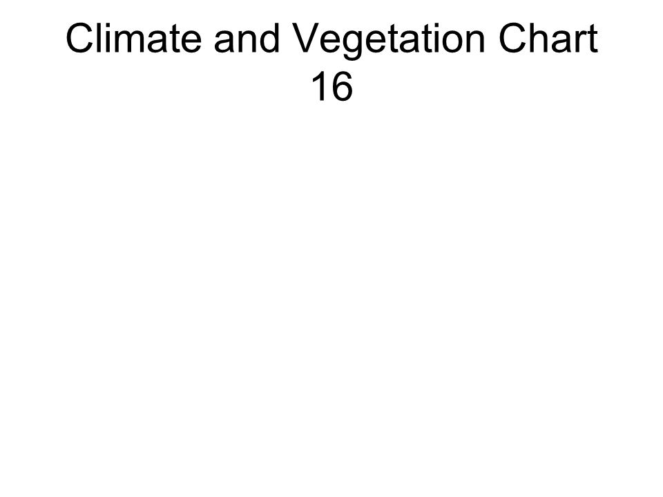Climate and Vegetation Chart 16