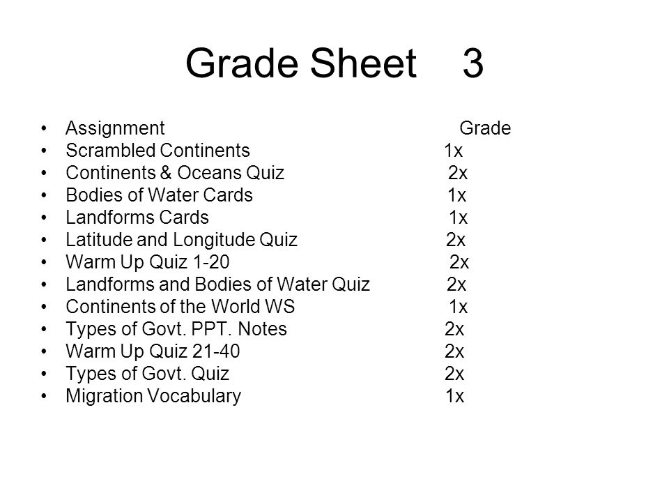 Grade Sheet 3 Assignment Grade Scrambled Continents 1x Continents & Oceans Quiz 2x Bodies of Water Cards 1x Landforms Cards 1x Latitude and Longitude