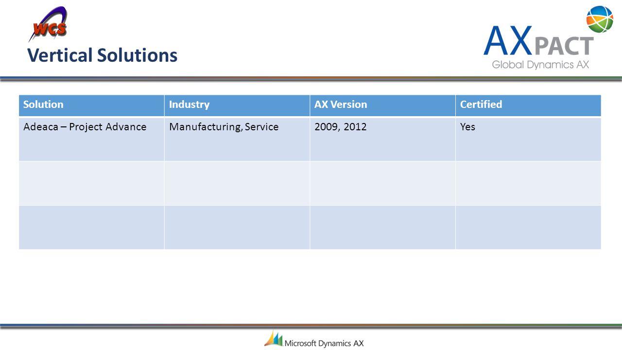 CEO Nedy Subrata Nedy@wcs.co.id Contact Details Technical Lead Wahya Furgoni wahyu@wcs.co.id International Sales Gigih Prakoso gigih@wcs.co.id Website(s) www.wcs.co.id