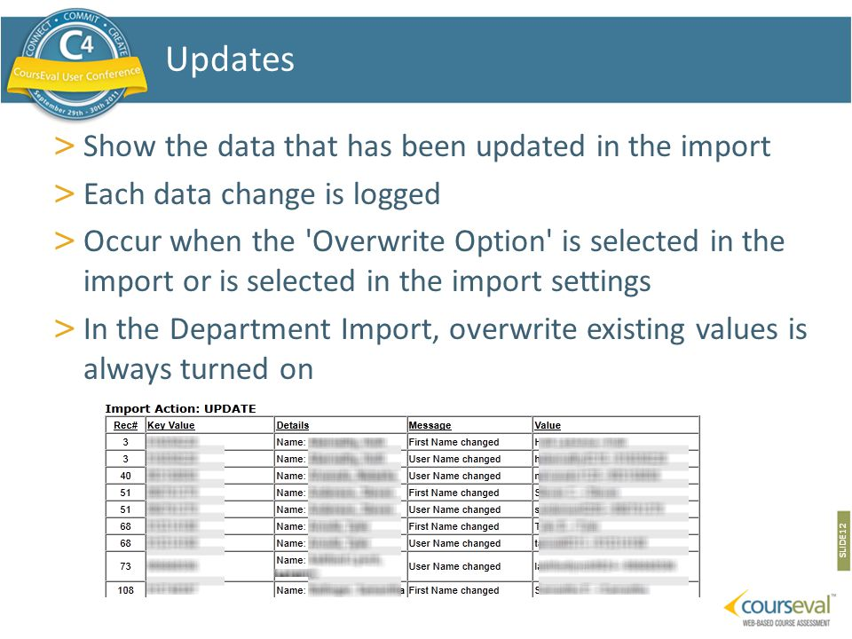 > Show the data that has been updated in the import > Each data change is logged > Occur when the 'Overwrite Option' is selected in the import or is s