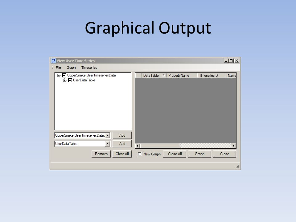 Graphical Output