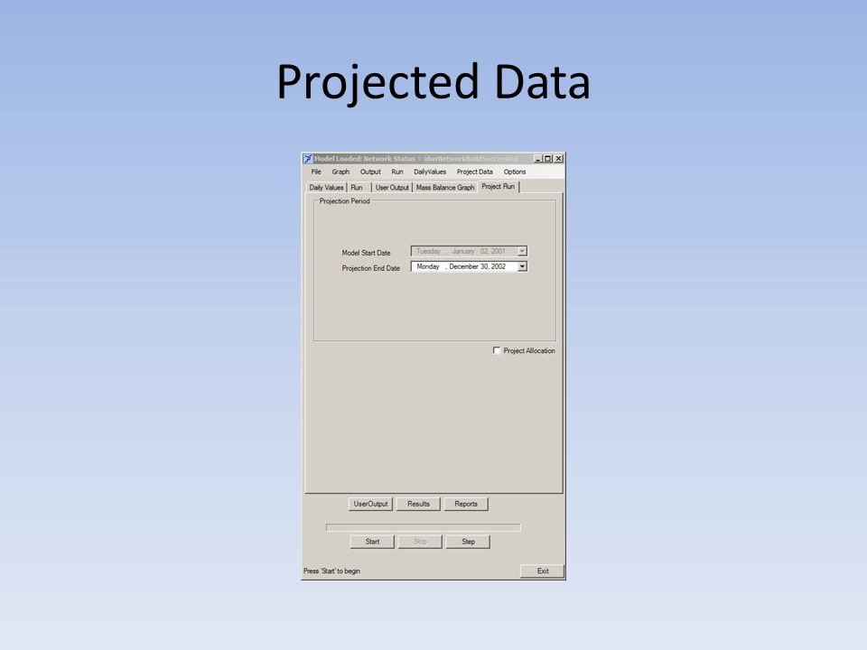 Projected Data