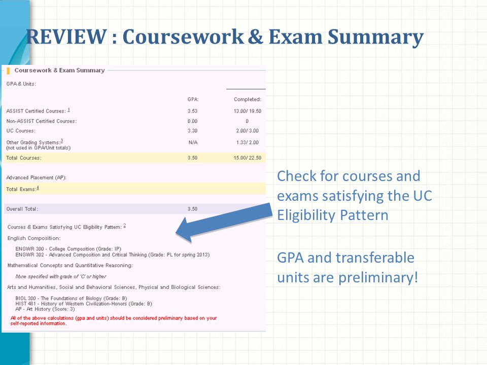 REVIEW : Coursework & Exam Summary Check for courses and exams satisfying the UC Eligibility Pattern GPA and transferable units are preliminary!