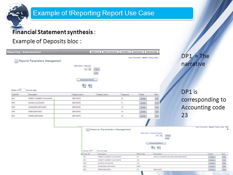 Example of tReporting Report Use Case Financial Statement synthesis : Example of Deposits bloc : DP1 = The narrative DP1 is corresponding to Accountin