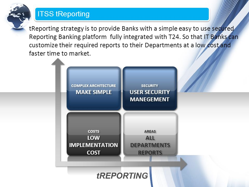 tReporting strategy is to provide Banks with a simple easy to use secured Reporting Banking platform fully integrated with T24. So that IT Banks can c