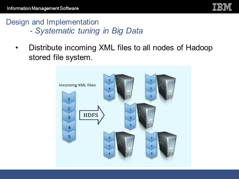 Information Management Software Design and Implementation - Systematic tuning in Big Data Distribute incoming XML files to all nodes of Hadoop stored file system.