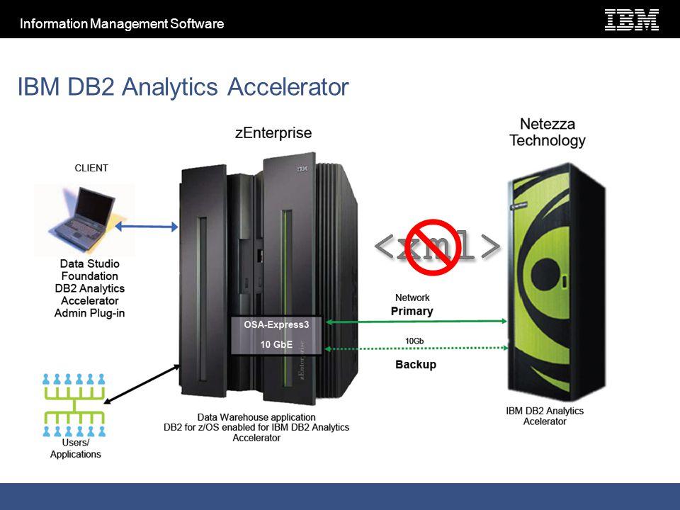 Information Management Software IBM DB2 Analytics Accelerator