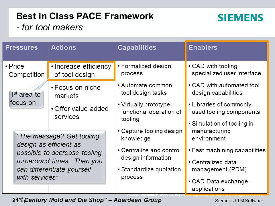 Page 6 © 2008. Siemens Product Lifecycle Management Software Inc.