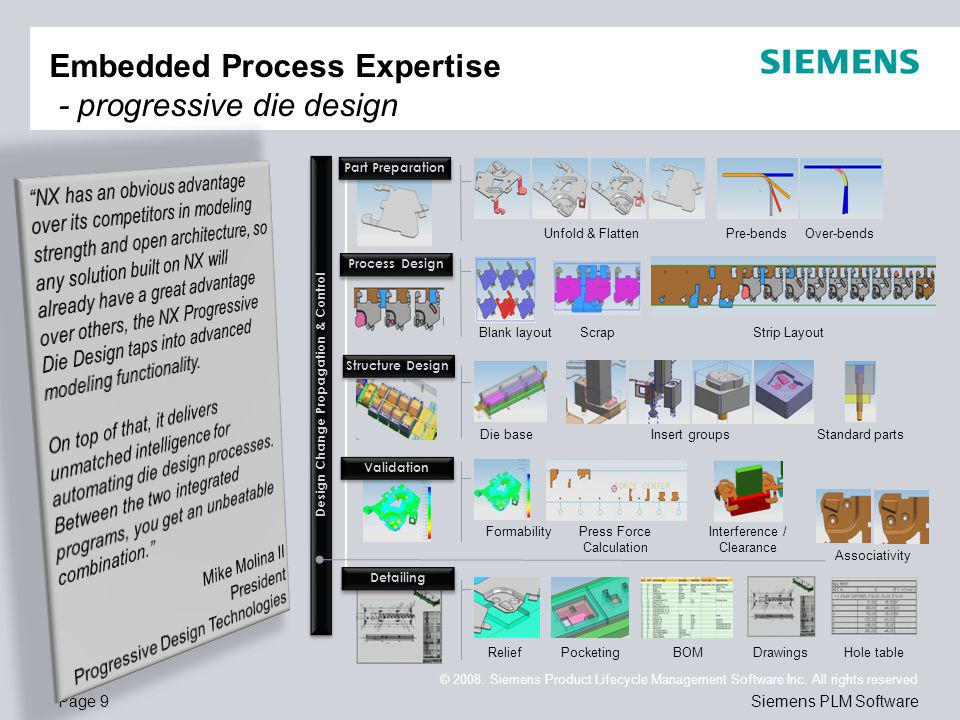Page 10 © 2008.Siemens Product Lifecycle Management Software Inc.