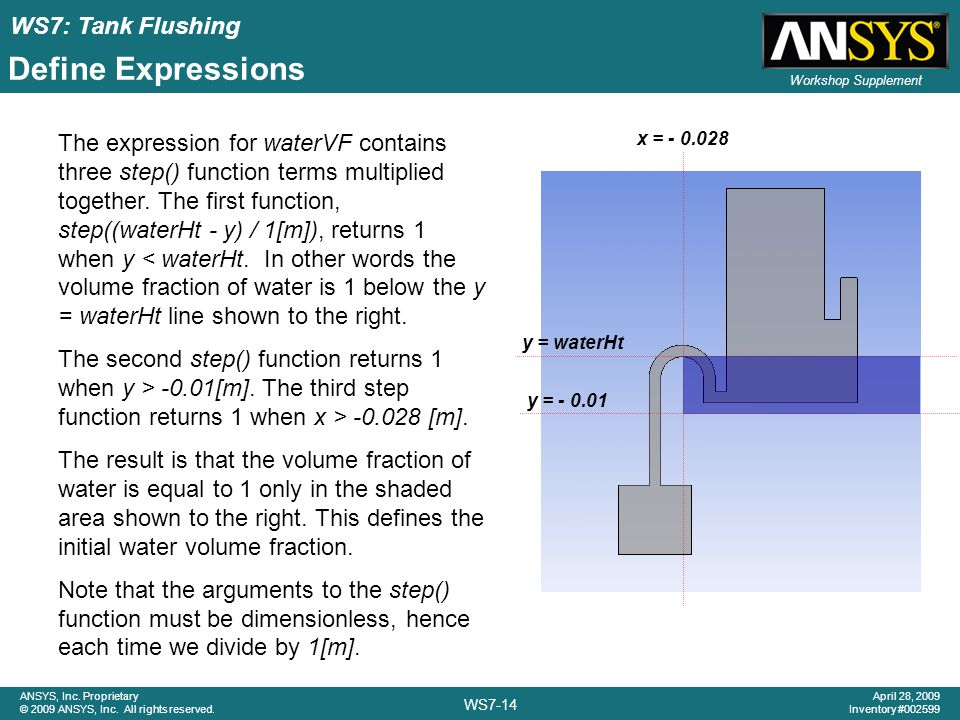 WS7: Tank Flushing WS7-14 ANSYS, Inc.Proprietary © 2009 ANSYS, Inc.