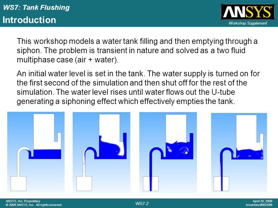 WS7: Tank Flushing WS7-2 ANSYS, Inc.Proprietary © 2009 ANSYS, Inc.