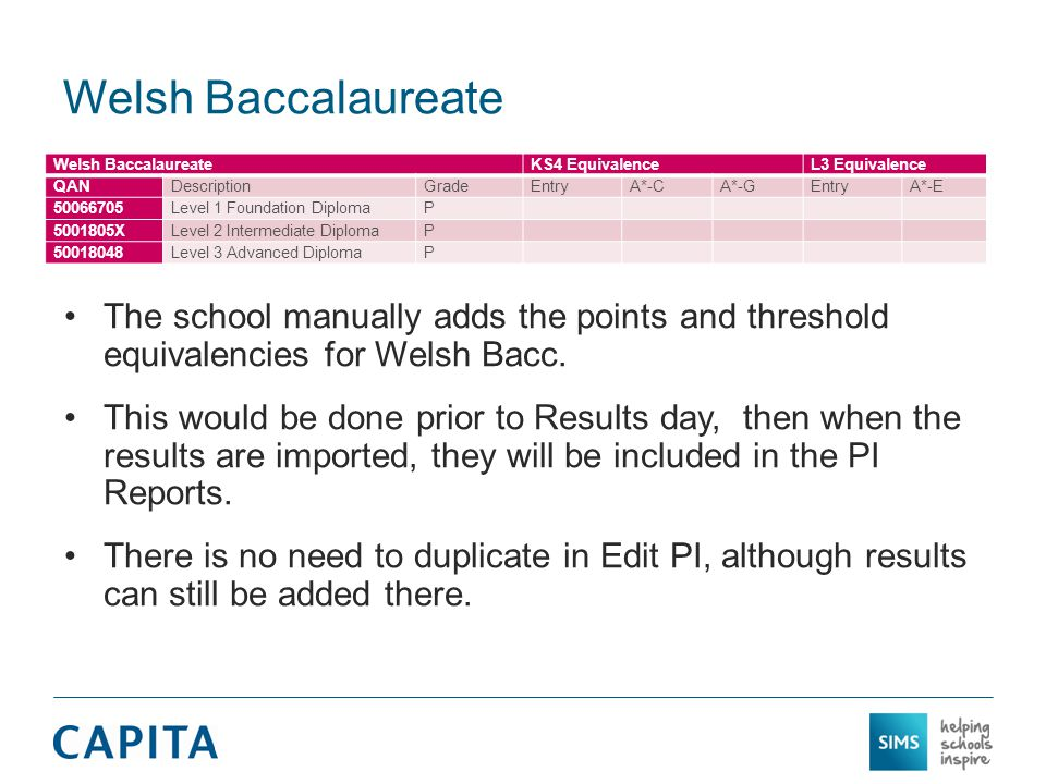 Welsh Baccalaureate The school manually adds the points and threshold equivalencies for Welsh Bacc.