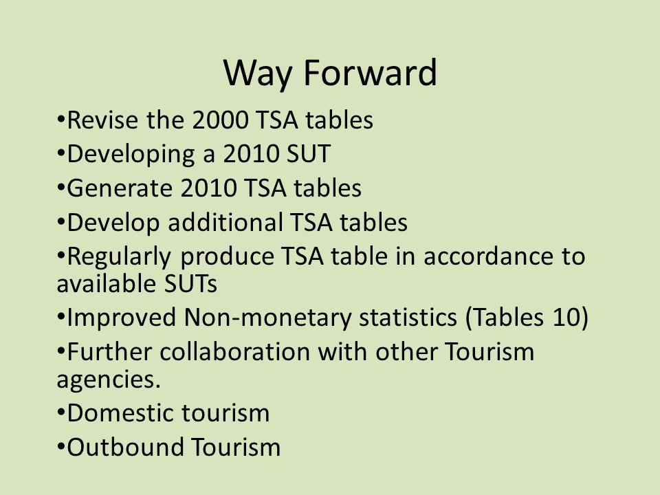 Way Forward Revise the 2000 TSA tables Developing a 2010 SUT Generate 2010 TSA tables Develop additional TSA tables Regularly produce TSA table in acc