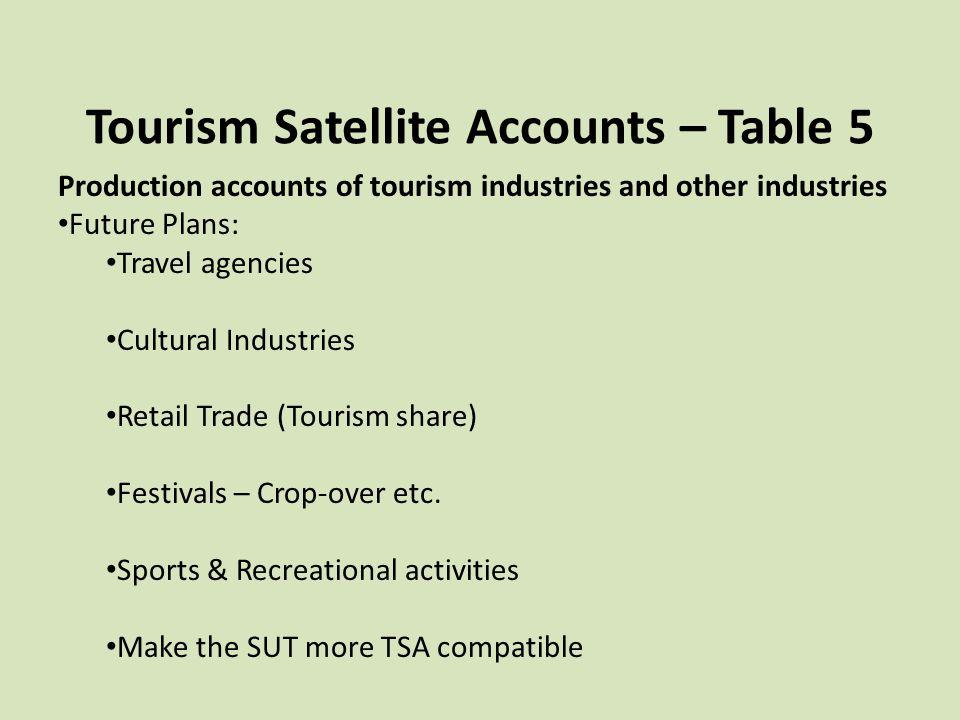 Tourism Satellite Accounts – Table 5 Production accounts of tourism industries and other industries Future Plans: Travel agencies Cultural Industries