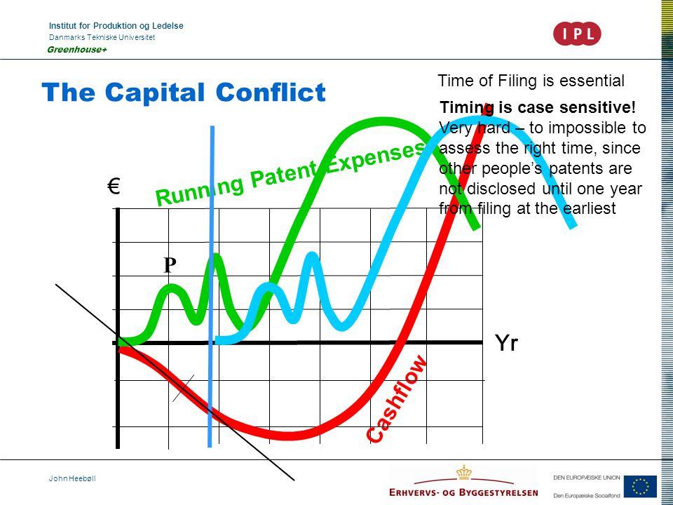 Institut for Produktion og Ledelse Danmarks Tekniske Universitet John Heebøll Greenhouse+ The Capital Conflict Running Patent Expenses Cashflow € Yr P