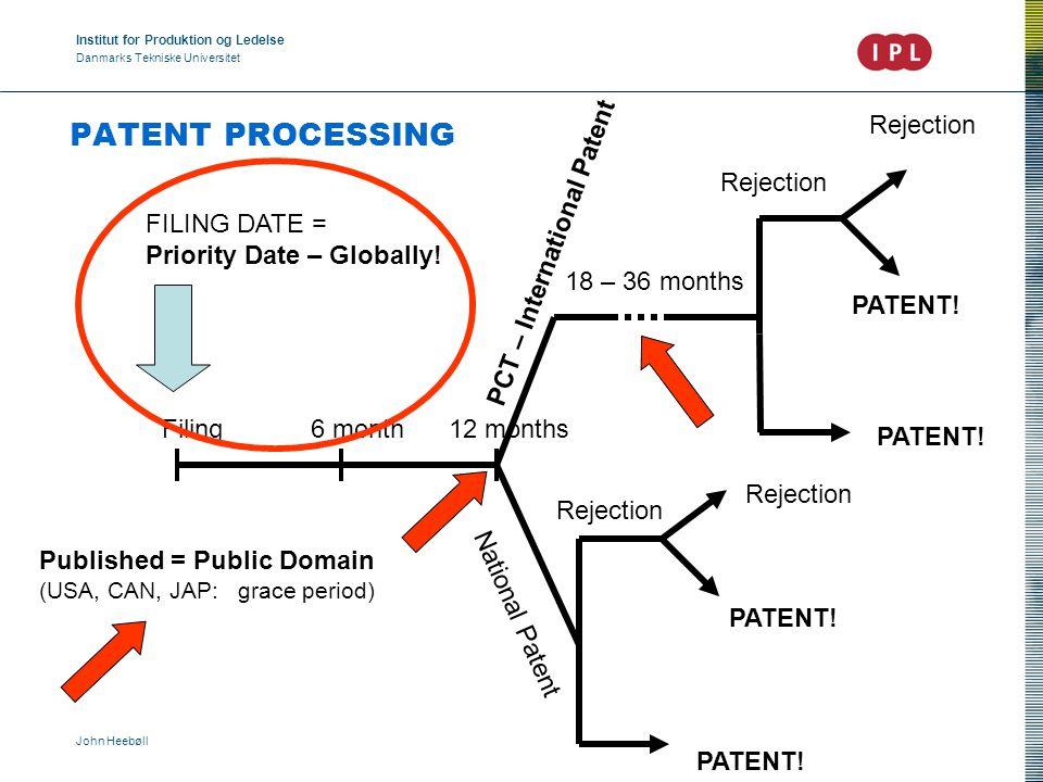 Institut for Produktion og Ledelse Danmarks Tekniske Universitet John Heebøll PATENT PROCESSING Rejection PATENT! Rejection PATENT! Filing 6 month 12
