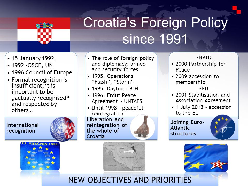 "Croatia s Foreign Policy since 1991 15 January 1992 1992 –OSCE, UN 1996 Council of Europe Formal recognition is insufficient; it is important to be ""actually recognised and respected by others… International recognition The role of foreign policy and diplomacy, armed and security forces 1995."